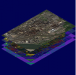 Imagery How it Works . alternative data sets